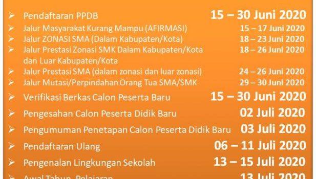 Alur Pelaksanaan PPDB di SMK Negeri 1 Simpangkatis